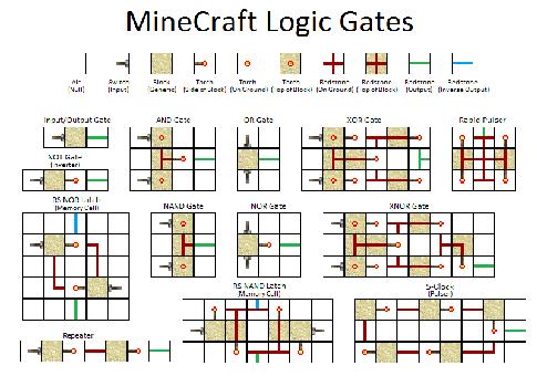 schematic calculator tutorial schematic get free image about wiring diagram