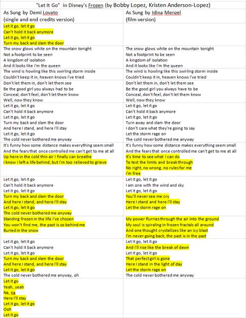 Let It Go Lyrics Download Mp3