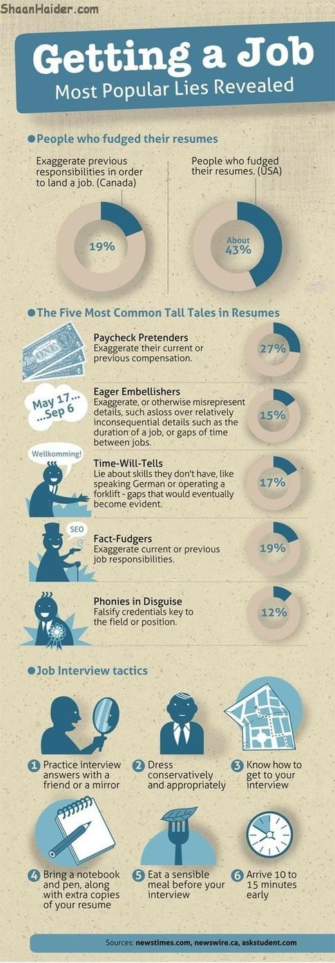 Getting a job most popular lies